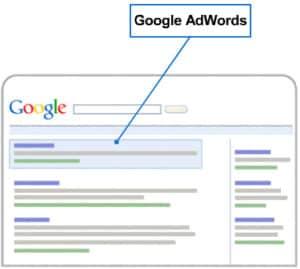 Google Adwords für das Autohaus