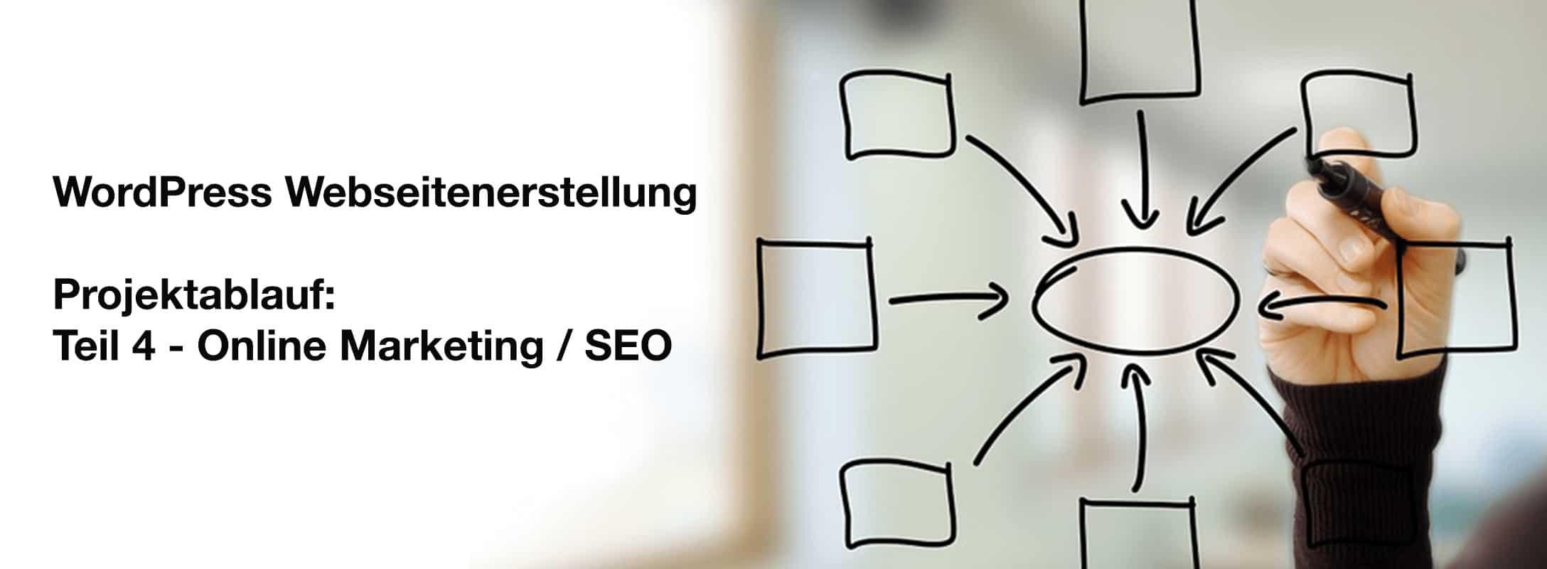 Webseitenerstellung - Projektablauf: Teil 4 - Online Marketing und WordPress SEO