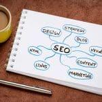 SEO Suchmaschinenoptimierung - die 5 größten Schwachstellen und Probleme